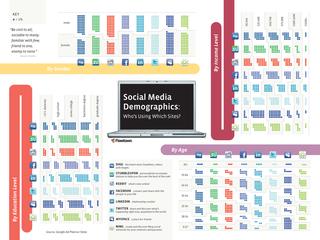 Social media usage infographic.jpg