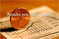 Education marketing meaure results